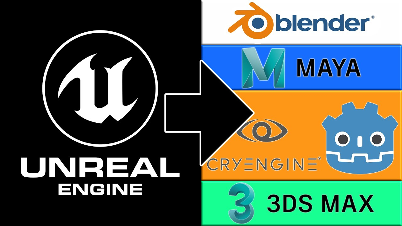 Exporting *From* Unreal Engine