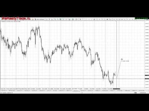 Форекс торговля рублями
