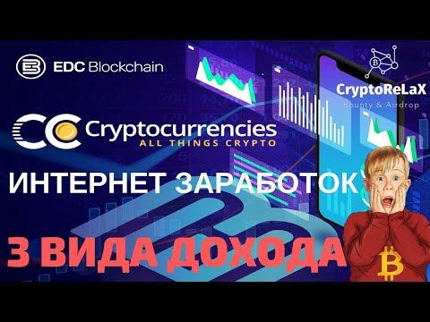 Презентация EDC Blockchain Как заработать в интернете? Несколько видов дохода
