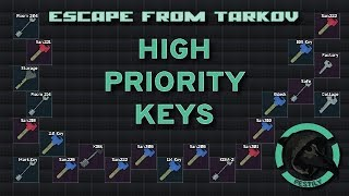 High Priority Keys Guide - Escape from Tarkov