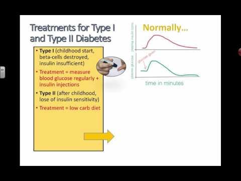 Unguent pentru picioare în diabet