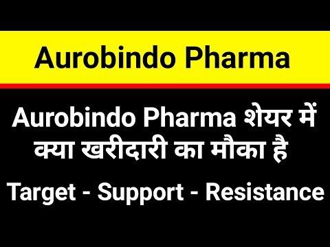 Aurobindo Pharma शेयर में क्या खरीदारी का मौका है । Aurobindo Pharma share