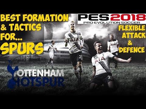 Pes2018 Best Formation Tactics For Tottenham Hotspur Spurs