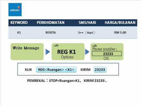Kosmo Malaysia Mobile News Alert