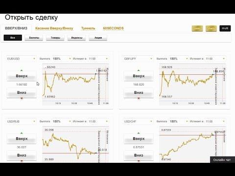 Бинарные опционы депозит в биткоинах