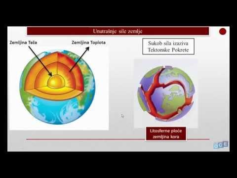 Hipertenzija za vaskularnog