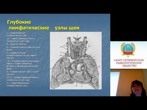 Какие осложнения могут быть после операции по замене тазобедренного сустава