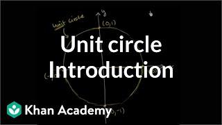 Introduction To The Unit Circle | Trigonometry | Khan Academy