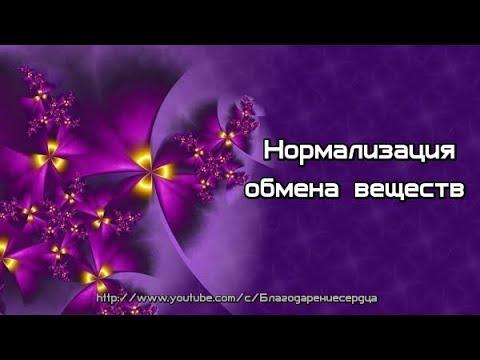 Карнитин при гипертонии