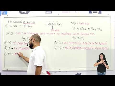 Aula 08 | La Acentuación Gráfica II - Parte 02 de 03 - Espanhol