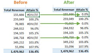 How to Remove or Replace Errors in Your Pivot Tables