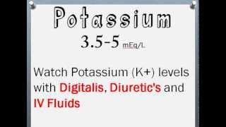 Hypokalemia and Hyperkalemia