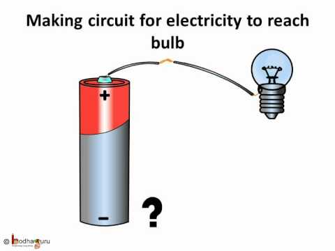CBSE Class 6 Science Electric Cell And Torch Bulb Lessson