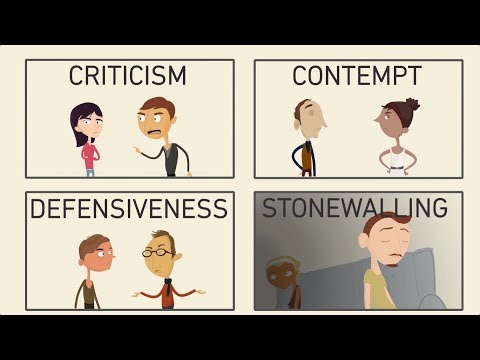 The Four Horsemen: Criticism, Contempt, Defensiveness, and