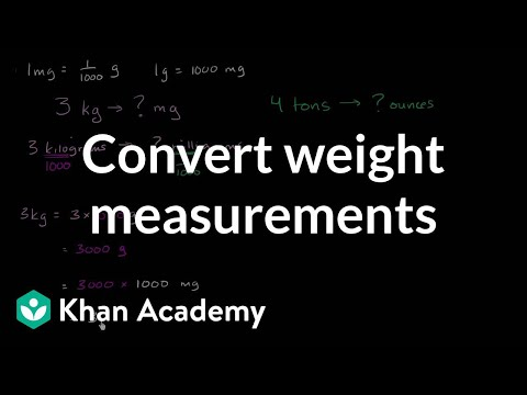 How to convert kg to mg and T to oz (video) Khan Academy
