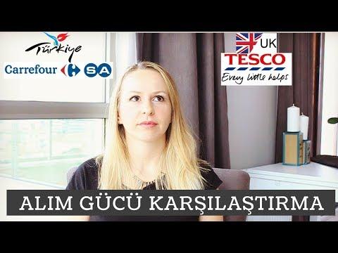 İngiltere Turkiye Alım Gücü Kıyaslama