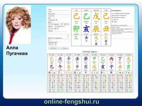 Азы астрологии книги