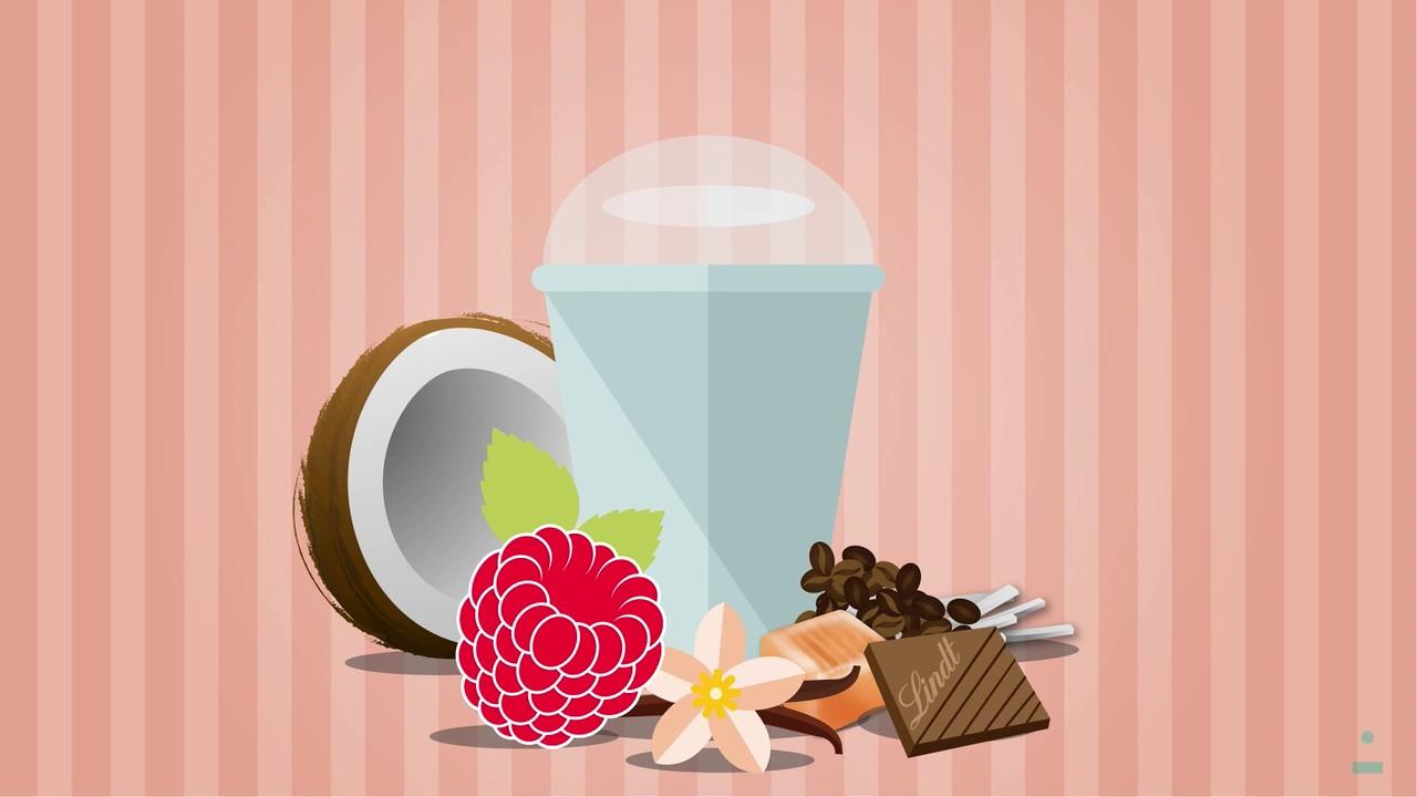 Lindt Chocolate Cafés and Shops Case Study