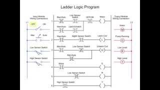 Learn plc ladder programming using codesys popular plc videos controlling water level in the plc ladder logic program ccuart Image collections