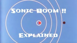 How is a sonic boom created