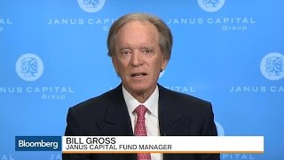 SUGAR - Bill Gross Says Stock Market Is on a 'Sugar High'