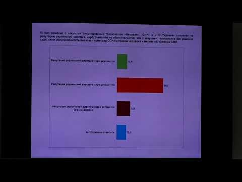 Президентские рейтинги и рейтинги политических партий, вакцинация от Covid-19
