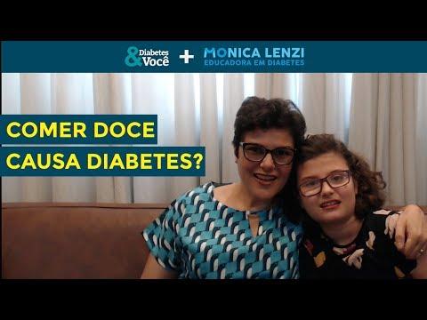 O que comprimidos podem prescrever para diabetes