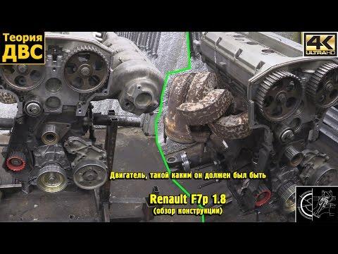 Фото к видео: Двигатель Renault F7p 1.8 (обзор конструкции)