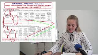 Форма 1П отчет в статистику