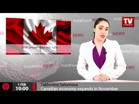 Forex trading in alberta canada