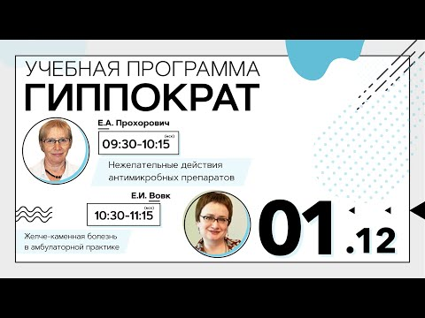 Нежелательные действия антимикробных препаратов. 01.12.20