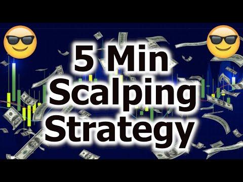Dvejetainių opcionų 15 minučių prekybos strategija