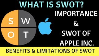 What Is SWOT Analysis. SWOT Analysis Of Apple Inc. SWOT Analysis In Strategic Management
