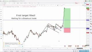 EAP Last chance discount video ( USDCHF flag pattern breakout )