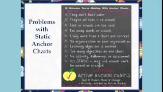 Active Anchor Charts Using Active Anchors