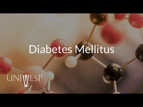 Diabetes mellitus dependente de insulina, o quadro clínico