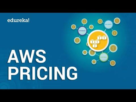 AWS Pricing Tutorial   AWS Certification Training   AWS Tutorial ...