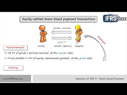 IFRS 2 Share-Based Payment - see the link to updated video in the description