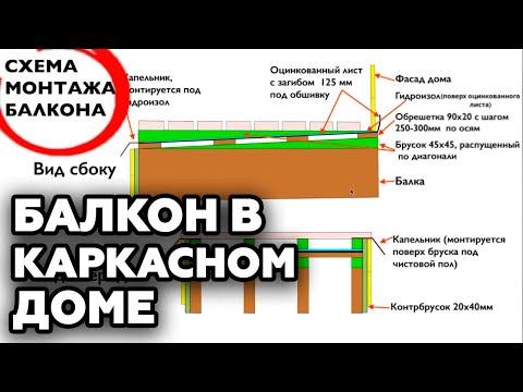 Как сделать балкон в каркасном доме? Схема монтажа балкона