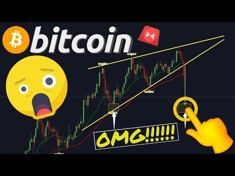 Tranzacționarea brokerilor interactivi bitcoin