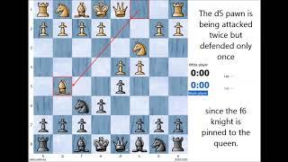 Chess Traps #4: The Elephant Trap