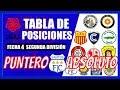 😍RESUMEN Y TABLA DE POSICIONES  ▶▶Fecha 4 ⚽ Liga 2 🏆 Torneo De Ascenso 2019