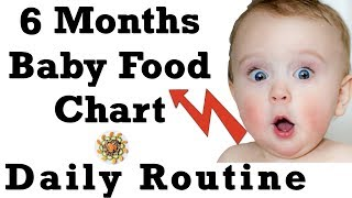 Food Chart for 6 To 8 Months Baby | Daily Routine & Diet Chart for 6 Month Old Baby