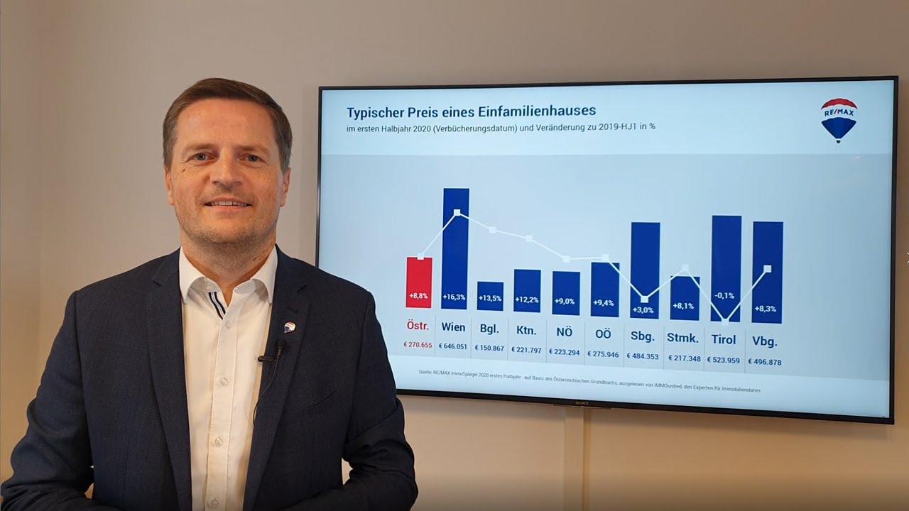 RE/MAX ImmoSpiegel - Geschäftsführer von RE/MAX Austria, Bernhard Reikersdorfer, MBA über den Einfamilienhausmarkt 2020 - 1. Halbjahr