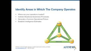 AFIMAC Webinar - Travel Security - Protecting Employees Domestically and Abroad