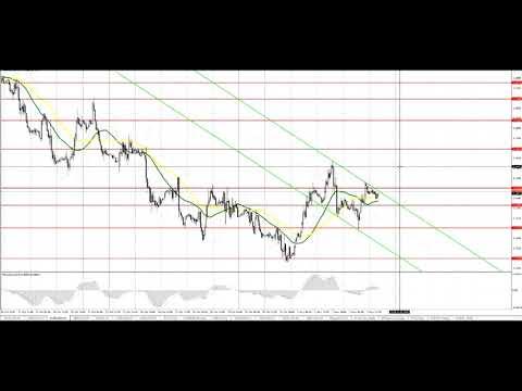 InstaForex Analytics: Евро и фунт могут продолжить рост. Видео-прогноз на 6 ноября