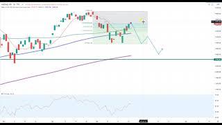 Wall Street – Zäh wie Kaugummi…