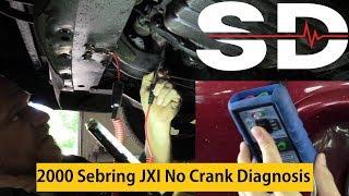 No Crank Diagnosis Fundamentals  (starter testing)