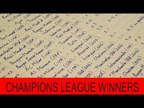 UEFA Champions League Winners (1993-2018)