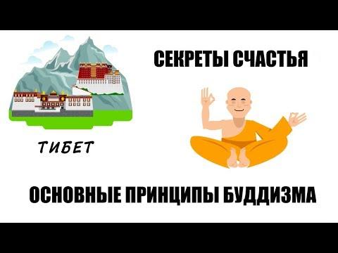 Счастье и дзен-буддизм